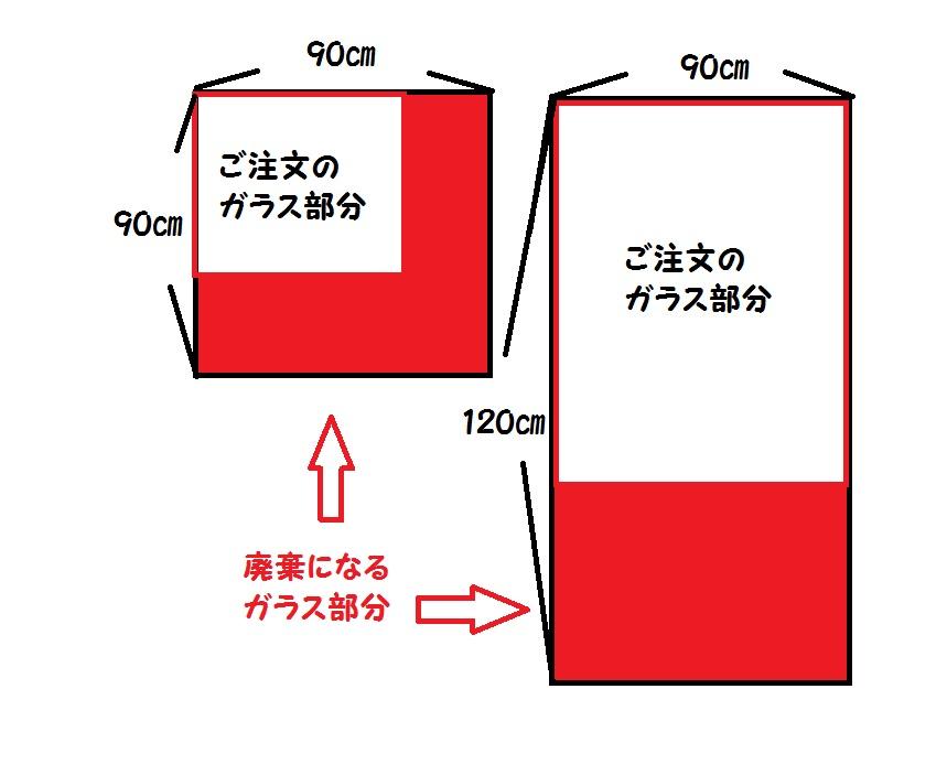 ガラス修理交換の価格表